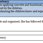 5-organisational-y2